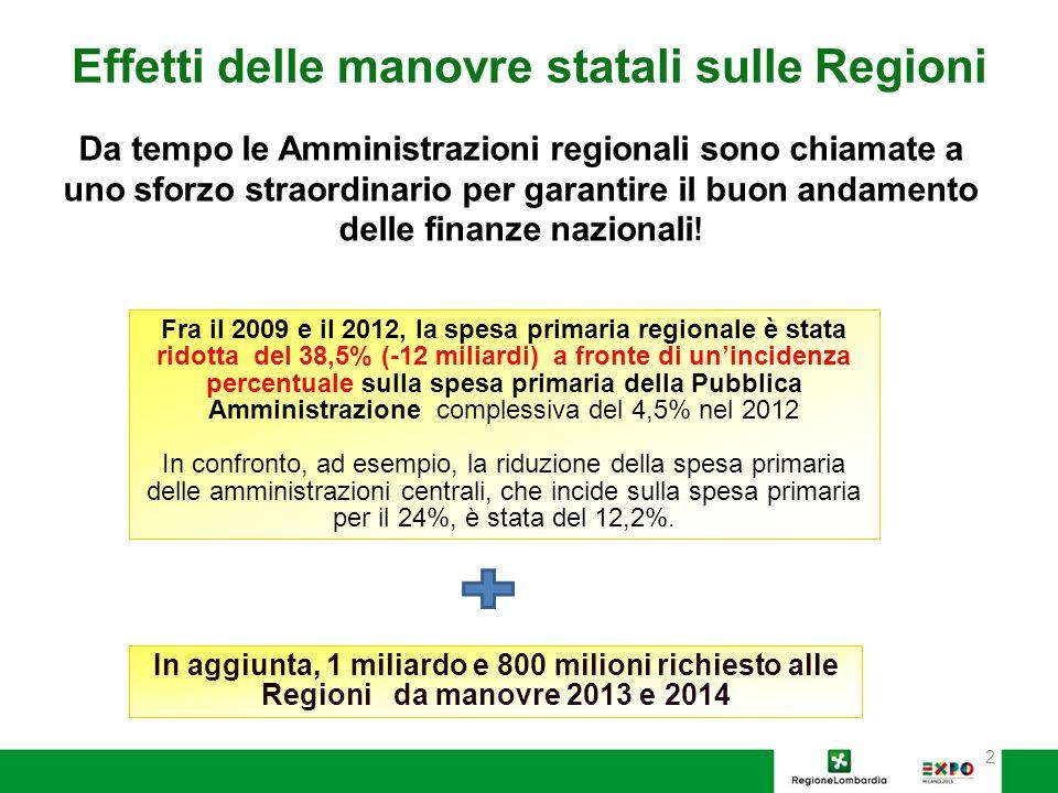 2 Da tempo le Amministrazioni regionali sono chiamate a uno sforzo straordinario per garantire il buon andamento delle finanze nazionali ! Fra il 2009