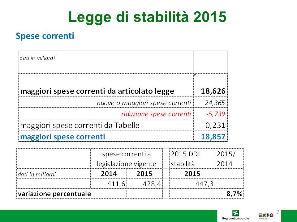 3 Legge di stabilità 2015 Spese correnti