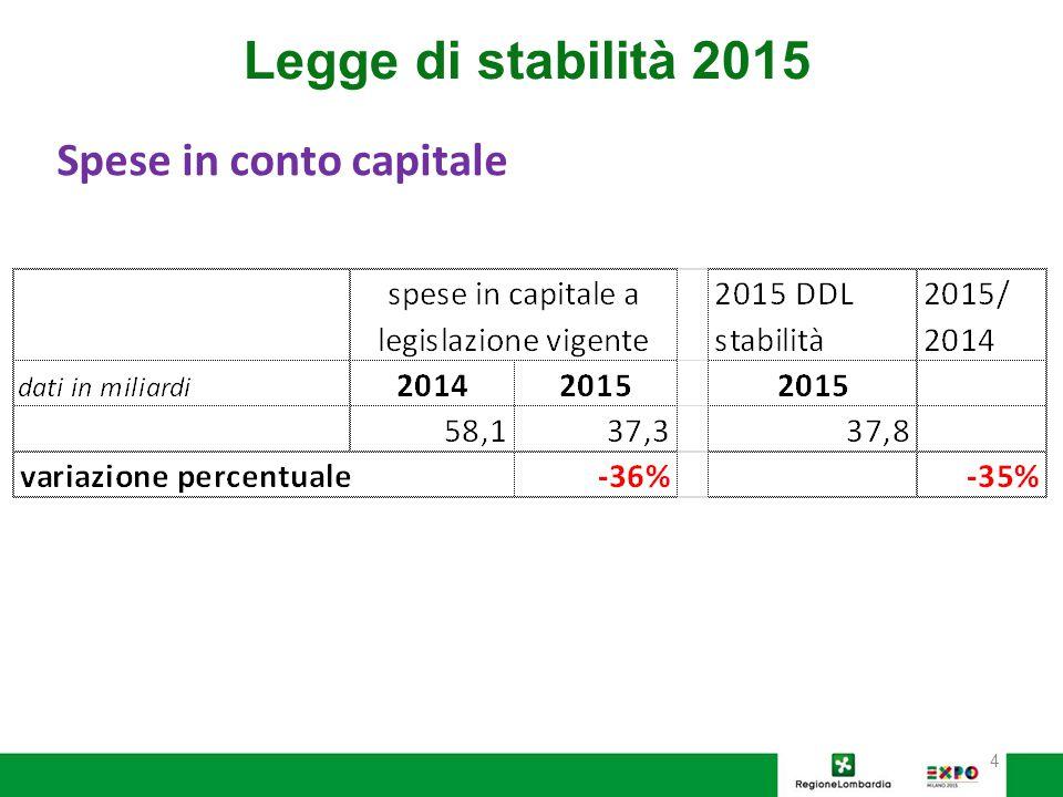 Legge di stabilità 2015 Spese in conto capitale 4