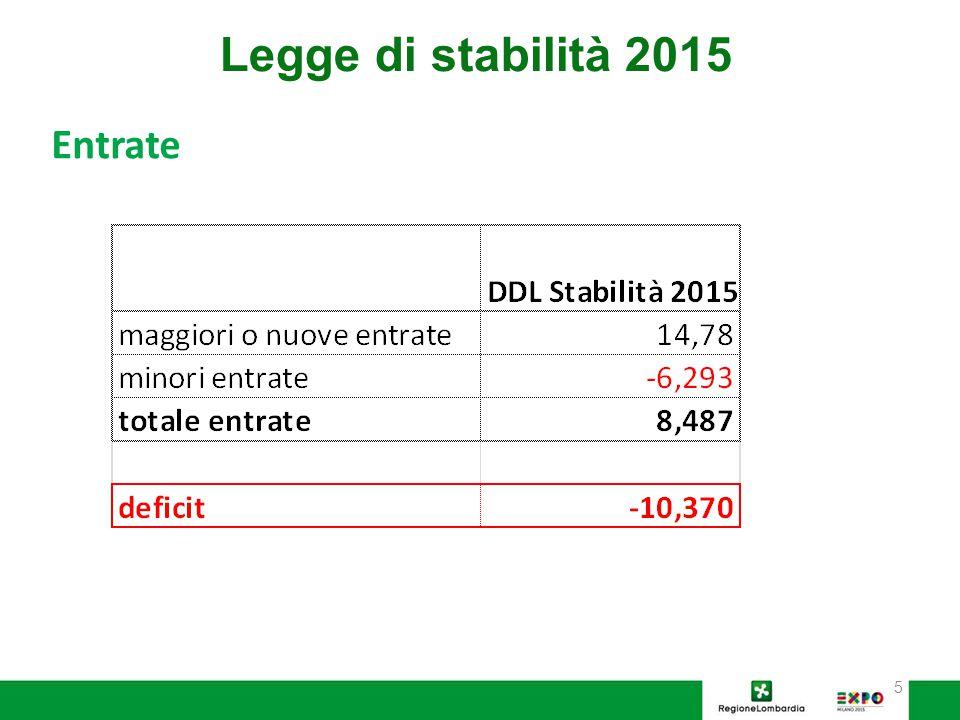 Legge di stabilità 2015 Entrate 5