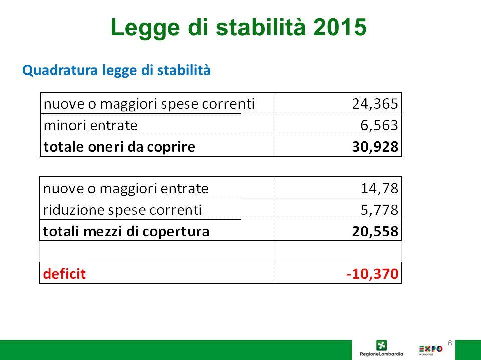 6 Legge di stabilità 2015 Quadratura legge di stabilità
