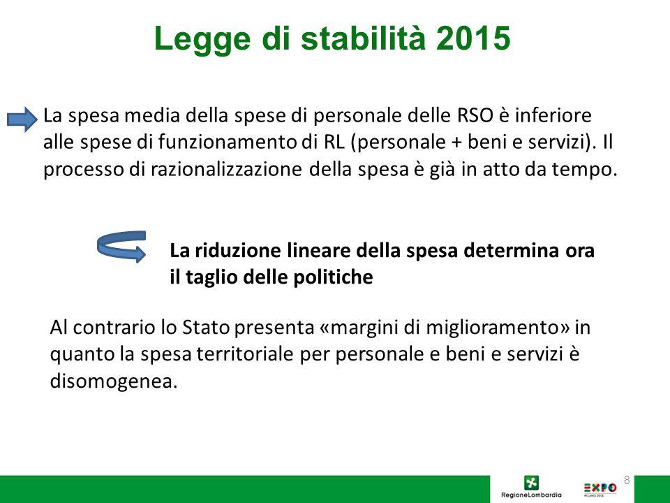 8 Legge di stabilità 2015 La spesa media della spese di personale delle RSO è inferiore alle spese di funzionamento di RL (personale + beni e servizi).