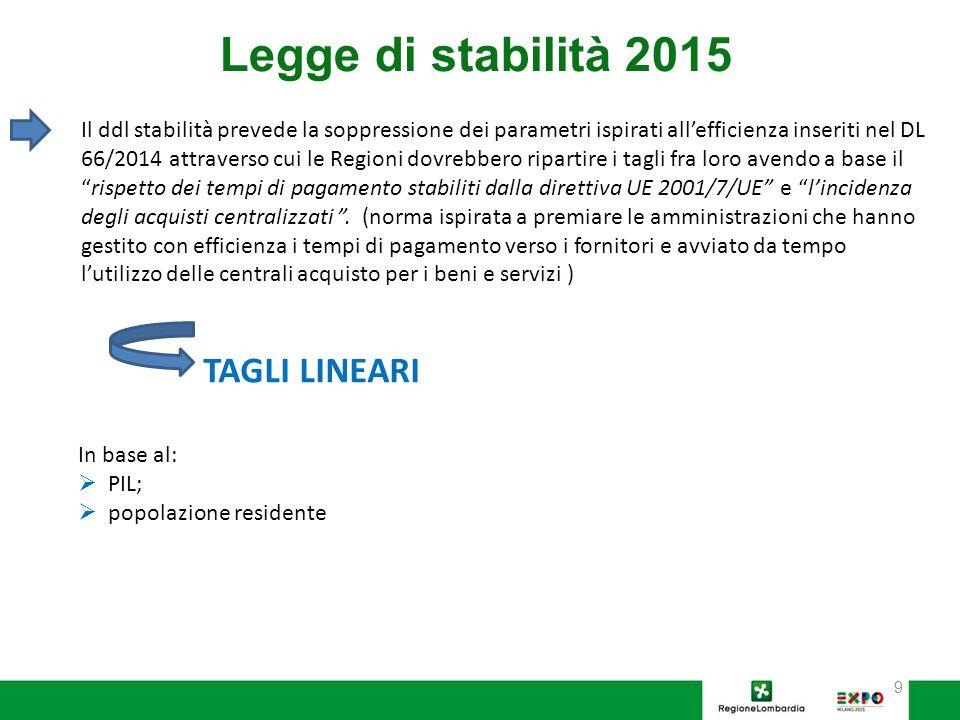 9 Legge di stabilità 2015 Il ddl stabilità prevede la soppressione dei parametri ispirati all'efficienza inseriti nel DL 66/2014 attraverso cui le Regioni dovrebbero ripartire i tagli fra loro avendo a base il rispetto dei tempi di pagamento stabiliti dalla direttiva UE 2001/7/UE e l'incidenza degli acquisti centralizzati .