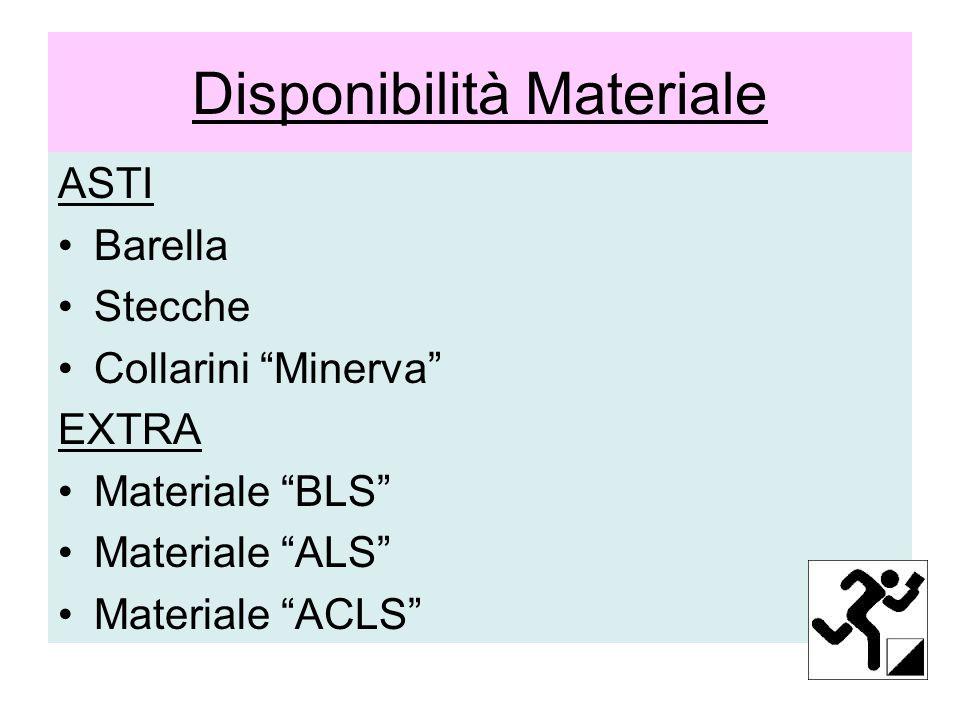 Disponibilità Materiale ASTI Barella Stecche Collarini Minerva EXTRA Materiale BLS Materiale ALS Materiale ACLS