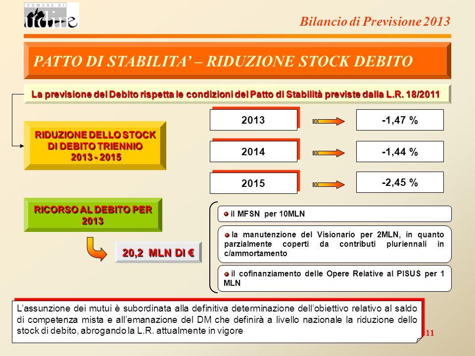 11 PATTO DI STABILITA' – RIDUZIONE STOCK DEBITO RIDUZIONE DELLO STOCK DI DEBITO TRIENNIO 2013 - 2015 2013 -1,47 % 2014 2015 -1,44 % -2,45 % La previsione del Debito rispetta le condizioni del Patto di Stabilità previste dalla L.R.