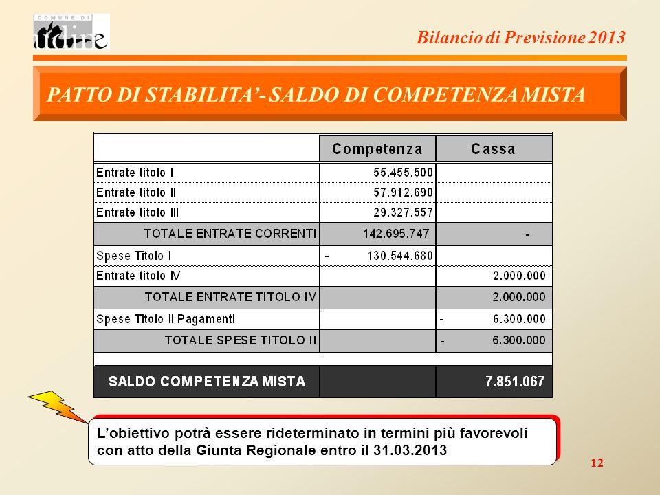 12 PATTO DI STABILITA'- SALDO DI COMPETENZA MISTA Bilancio di Previsione 2013 L'obiettivo potrà essere rideterminato in termini più favorevoli con atto della Giunta Regionale entro il 31.03.2013