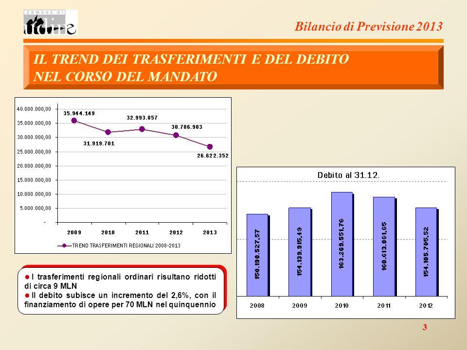 3 IL TREND DEI TRASFERIMENTI E DEL DEBITO NEL CORSO DEL MANDATO Bilancio di Previsione 2013 I trasferimenti regionali ordinari risultano ridotti di circa 9 MLN Il debito subisce un incremento del 2,6%, con il finanziamento di opere per 70 MLN nel quinquennio I trasferimenti regionali ordinari risultano ridotti di circa 9 MLN Il debito subisce un incremento del 2,6%, con il finanziamento di opere per 70 MLN nel quinquennio