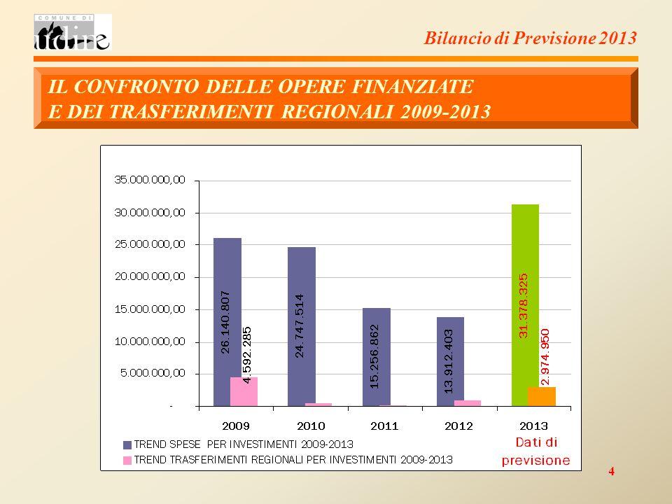 4 Bilancio di Previsione 2013 IL CONFRONTO DELLE OPERE FINANZIATE E DEI TRASFERIMENTI REGIONALI 2009-2013