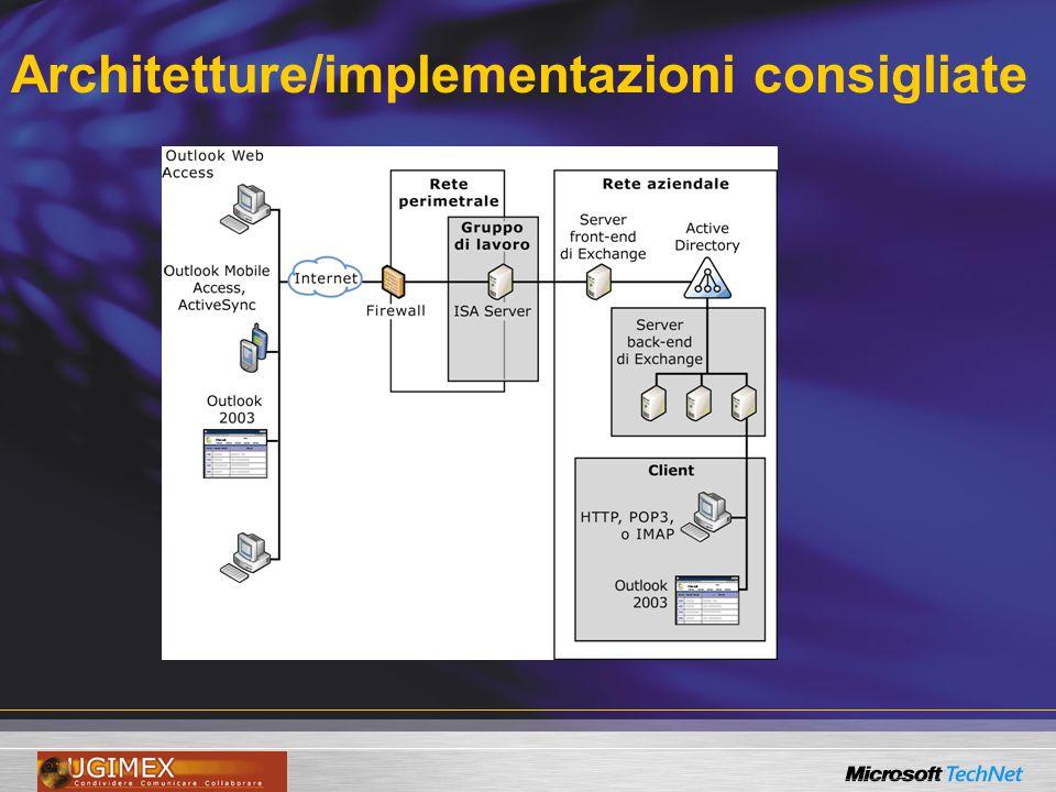 Architetture/implementazioni consigliate