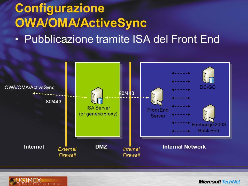 Configurazione OWA/OMA/ActiveSync Pubblicazione tramite ISA del Front End Internal NetworkDMZInternet External Firewall Internal Firewall ISA Server (or generic proxy) Front End Server OWA/OMA/ActiveSync 80/443 DC/GCExchange 2003 Back End