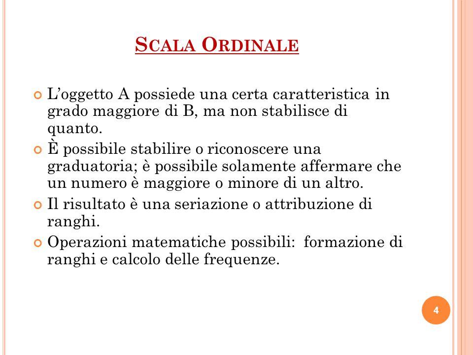 S CALA O RDINALE L'oggetto A possiede una certa caratteristica in grado maggiore di B, ma non stabilisce di quanto.