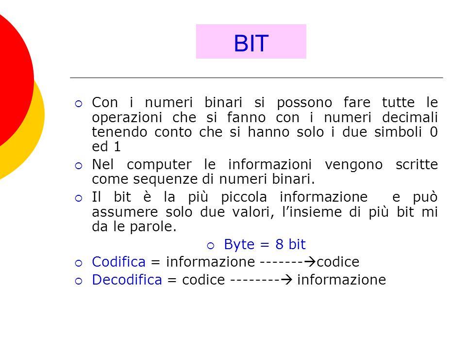 BIT  Con i numeri binari si possono fare tutte le operazioni che si fanno con i numeri decimali tenendo conto che si hanno solo i due simboli 0 ed 1
