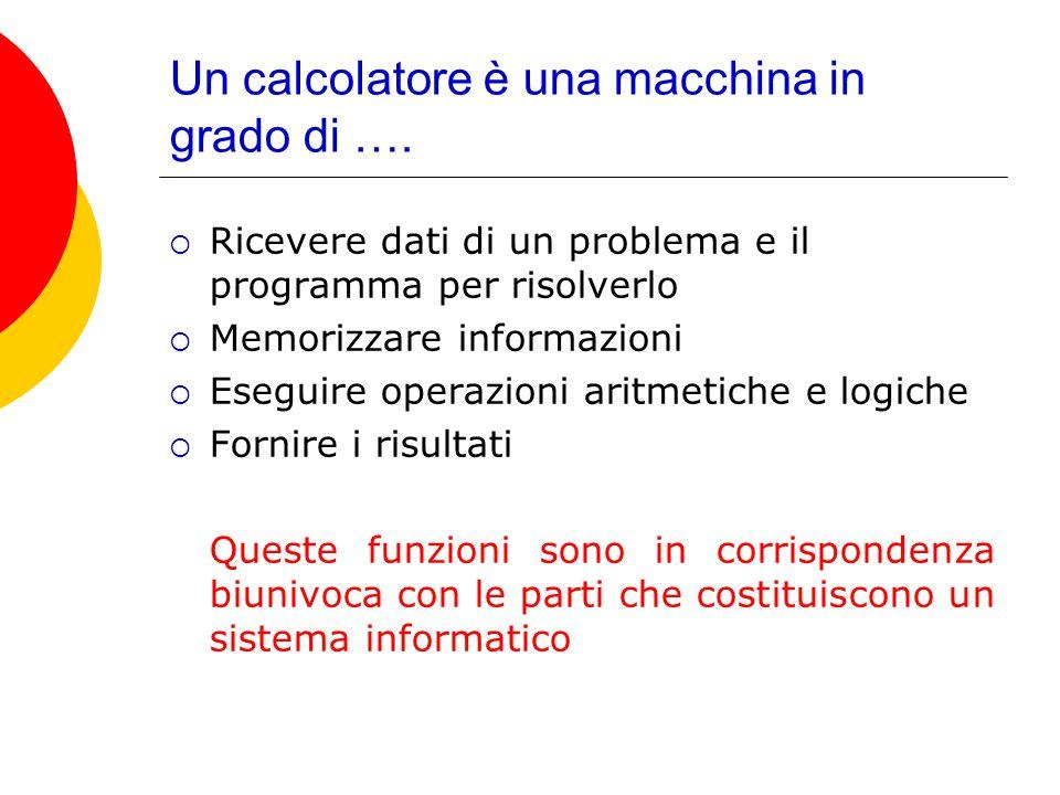 Un calcolatore è una macchina in grado di ….  Ricevere dati di un problema e il programma per risolverlo  Memorizzare informazioni  Eseguire operaz