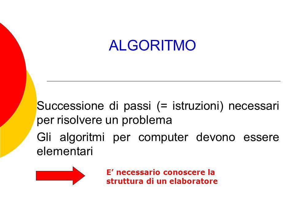 ALGORITMO Successione di passi (= istruzioni) necessari per risolvere un problema Gli algoritmi per computer devono essere elementari E' necessario co
