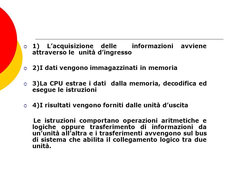  1) L'acquisizione delle informazioni avviene attraverso le unità d'ingresso  2)I dati vengono immagazzinati in memoria  3)La CPU estrae i dati dal