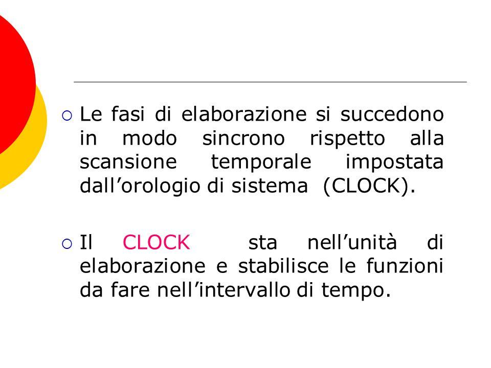  Le fasi di elaborazione si succedono in modo sincrono rispetto alla scansione temporale impostata dall'orologio di sistema (CLOCK).  Il CLOCK sta n