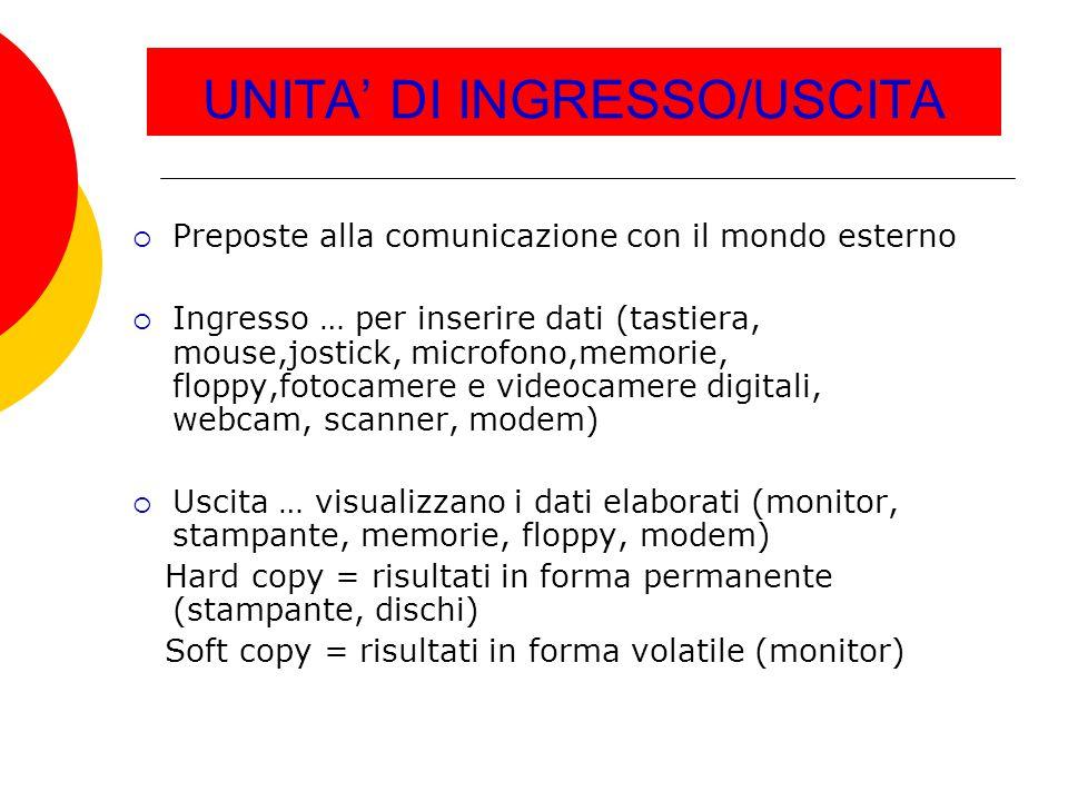 UNITA' DI INGRESSO/USCITA  Preposte alla comunicazione con il mondo esterno  Ingresso … per inserire dati (tastiera, mouse,jostick, microfono,memori