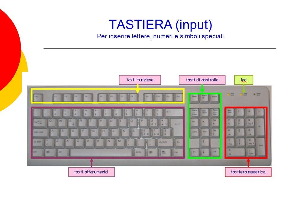 TASTIERA (input) Per inserire lettere, numeri e simboli speciali