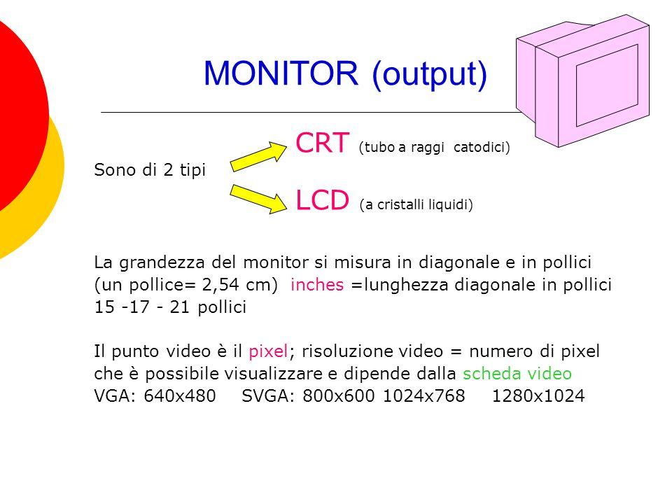 MONITOR (output) CRT (tubo a raggi catodici) Sono di 2 tipi LCD (a cristalli liquidi) La grandezza del monitor si misura in diagonale e in pollici (un