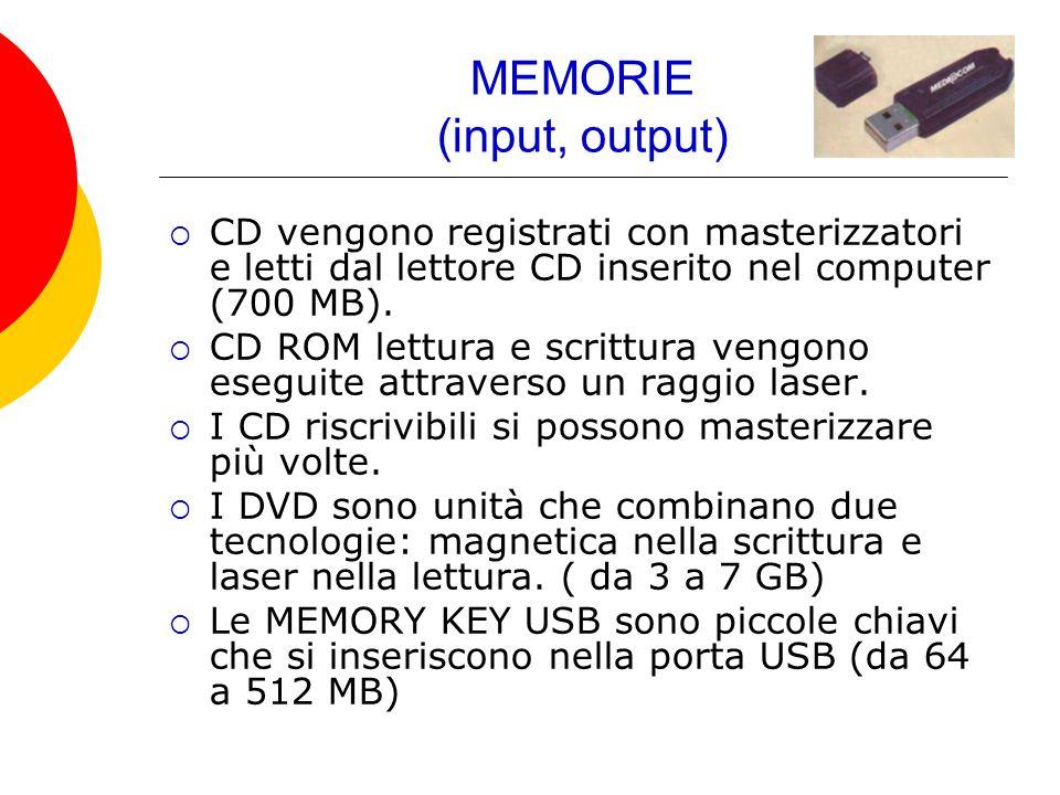 MEMORIE (input, output)  CD vengono registrati con masterizzatori e letti dal lettore CD inserito nel computer (700 MB).  CD ROM lettura e scrittura