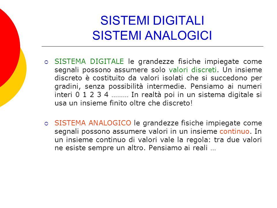 SISTEMI DIGITALI SISTEMI ANALOGICI  SISTEMA DIGITALE le grandezze fisiche impiegate come segnali possono assumere solo valori discreti. Un insieme di