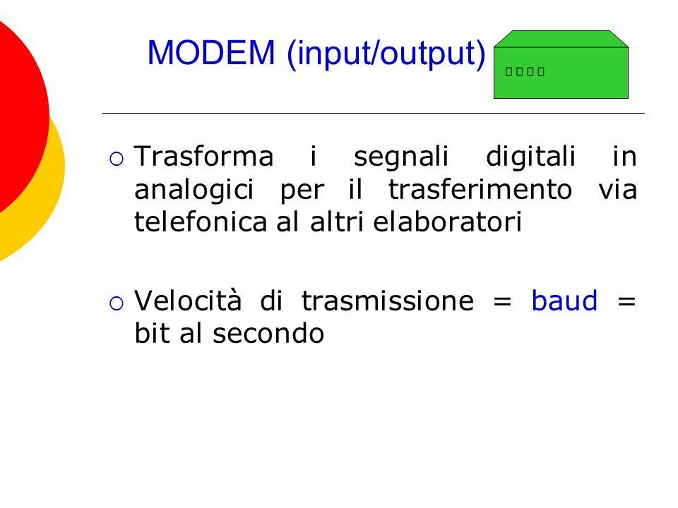 MODEM (input/output)  Trasforma i segnali digitali in analogici per il trasferimento via telefonica al altri elaboratori  Velocità di trasmissione =