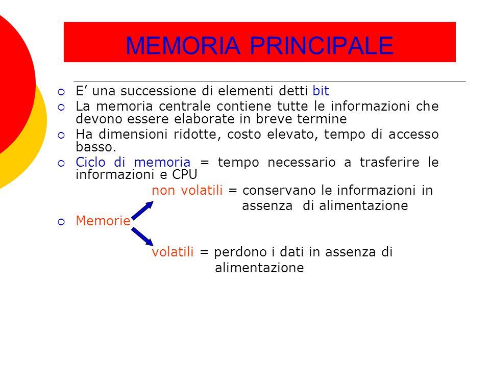 MEMORIA PRINCIPALE  E' una successione di elementi detti bit  La memoria centrale contiene tutte le informazioni che devono essere elaborate in brev