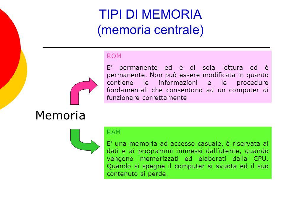 TIPI DI MEMORIA (memoria centrale) Memoria ROM E' permanente ed è di sola lettura ed è permanente. Non può essere modificata in quanto contiene le inf