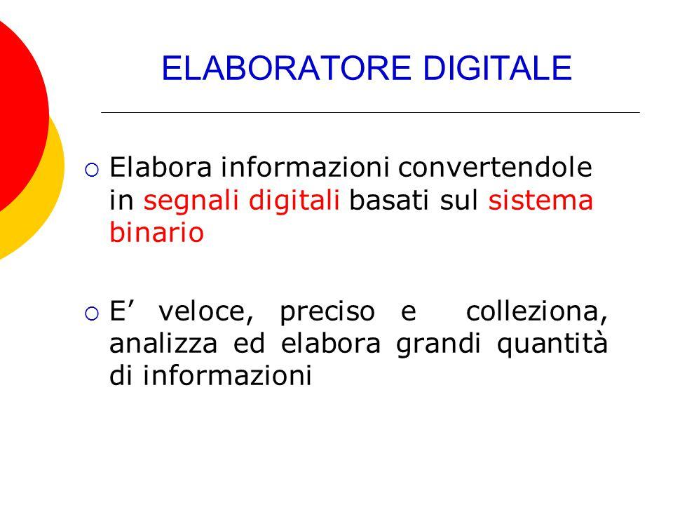 ELABORATORE DIGITALE  Elabora informazioni convertendole in segnali digitali basati sul sistema binario  E' veloce, preciso e colleziona, analizza e