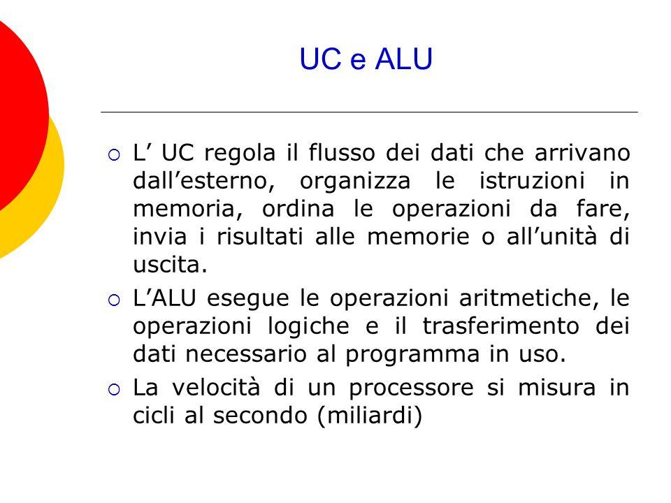 UC e ALU  L' UC regola il flusso dei dati che arrivano dall'esterno, organizza le istruzioni in memoria, ordina le operazioni da fare, invia i risult