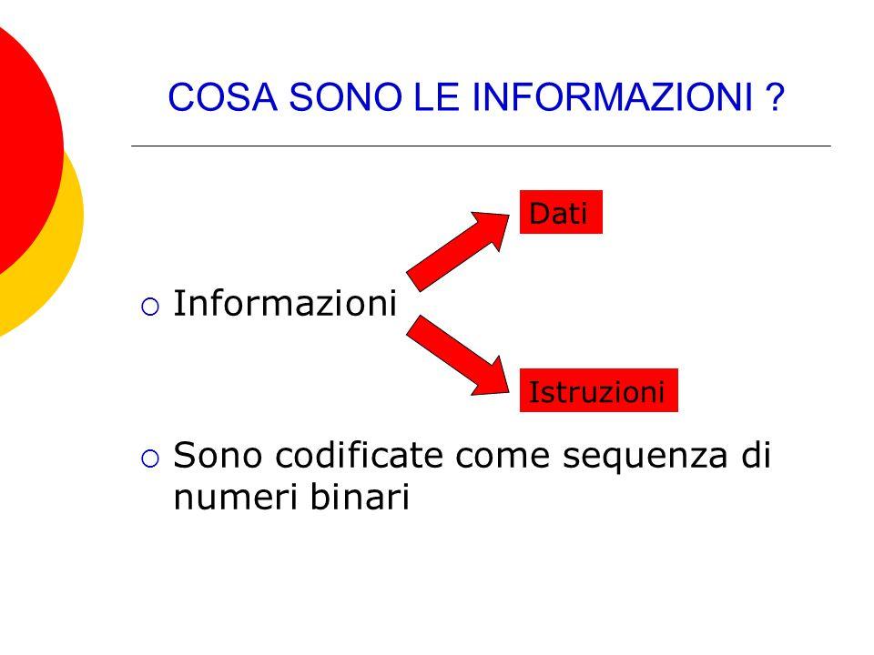 COSA SONO LE INFORMAZIONI ?  Informazioni  Sono codificate come sequenza di numeri binari Dati Istruzioni