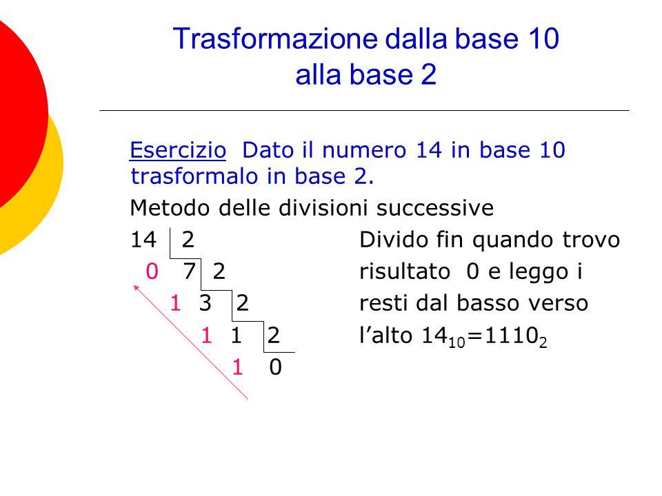Trasformazione dalla base 10 alla base 2 Esercizio Dato il numero 14 in base 10 trasformalo in base 2. Metodo delle divisioni successive 14 2 Divido f