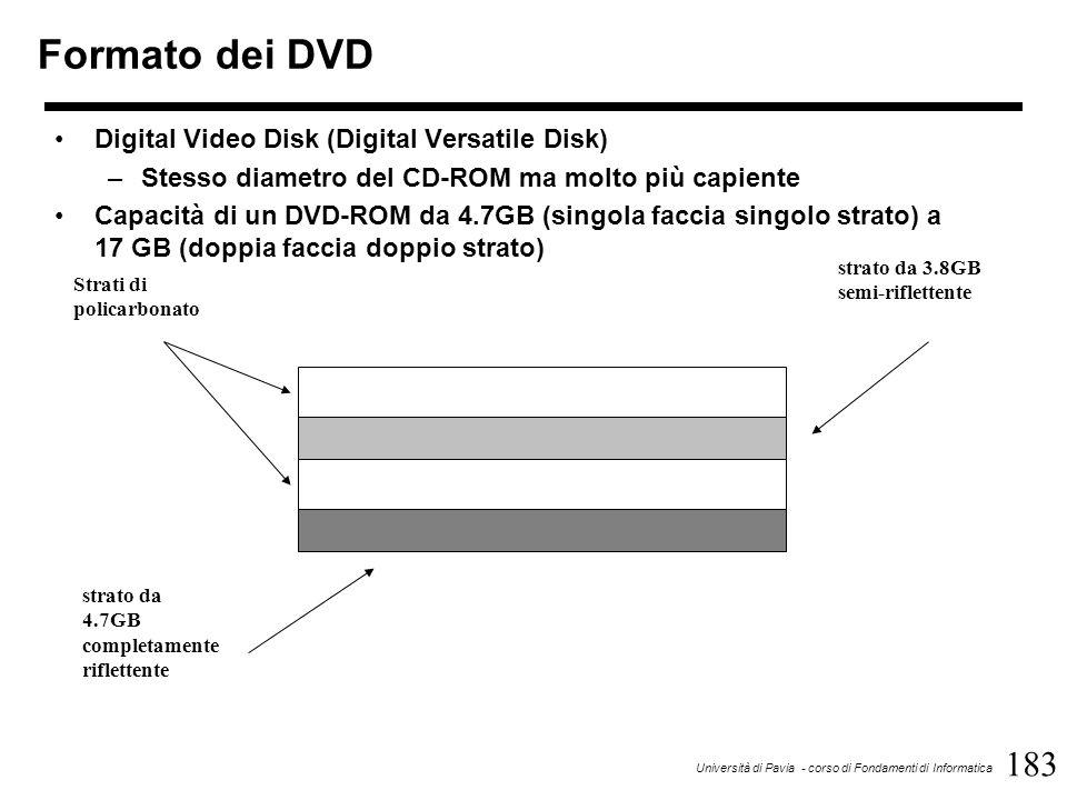 183 Università di Pavia - corso di Fondamenti di Informatica Formato dei DVD Digital Video Disk (Digital Versatile Disk) –Stesso diametro del CD-ROM ma molto più capiente Capacità di un DVD-ROM da 4.7GB (singola faccia singolo strato) a 17 GB (doppia faccia doppio strato) Strati di policarbonato strato da 3.8GB semi-riflettente strato da 4.7GB completamente riflettente