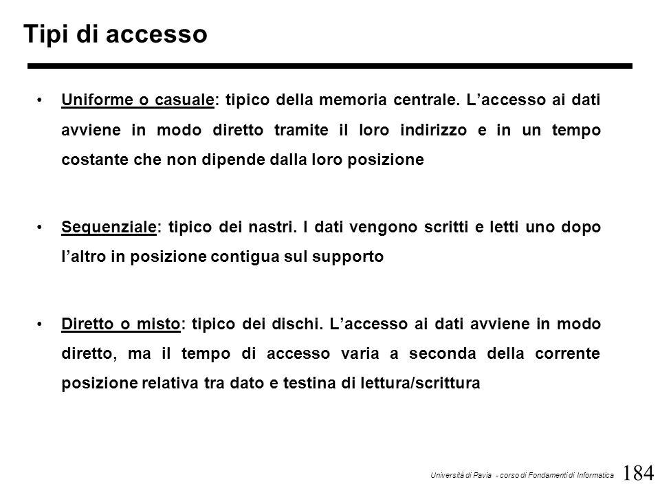 184 Università di Pavia - corso di Fondamenti di Informatica Tipi di accesso Uniforme o casuale: tipico della memoria centrale.