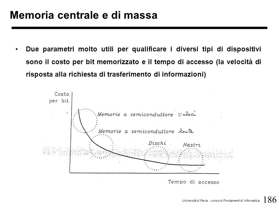186 Università di Pavia - corso di Fondamenti di Informatica Due parametri molto utili per qualificare i diversi tipi di dispositivi sono il costo per bit memorizzato e il tempo di accesso (la velocità di risposta alla richiesta di trasferimento di informazioni) Memoria centrale e di massa