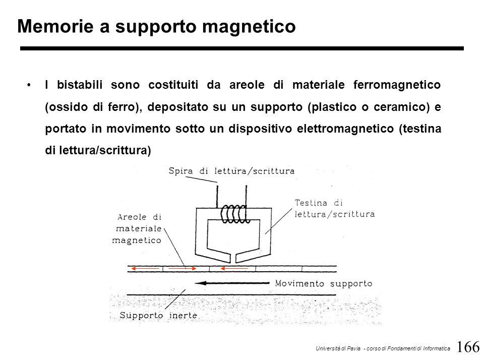166 Università di Pavia - corso di Fondamenti di Informatica Memorie a supporto magnetico I bistabili sono costituiti da areole di materiale ferromagnetico (ossido di ferro), depositato su un supporto (plastico o ceramico) e portato in movimento sotto un dispositivo elettromagnetico (testina di lettura/scrittura)