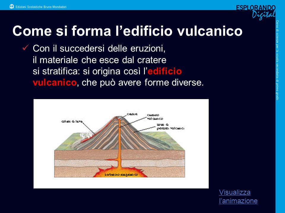 Come si forma l'edificio vulcanico Con il succedersi delle eruzioni, il materiale che esce dal cratere si stratifica: si origina così l'edificio vulca
