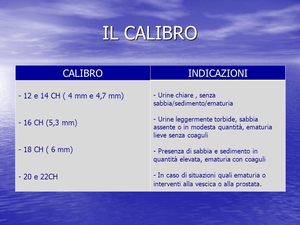 IL CALIBRO CALIBROINDICAZIONI - 12 e 14 CH ( 4 mm e 4,7 mm) - 16 CH (5,3 mm) - 18 CH ( 6 mm) - 20 e 22CH - Urine chiare, senza sabbia/sedimento/ematur