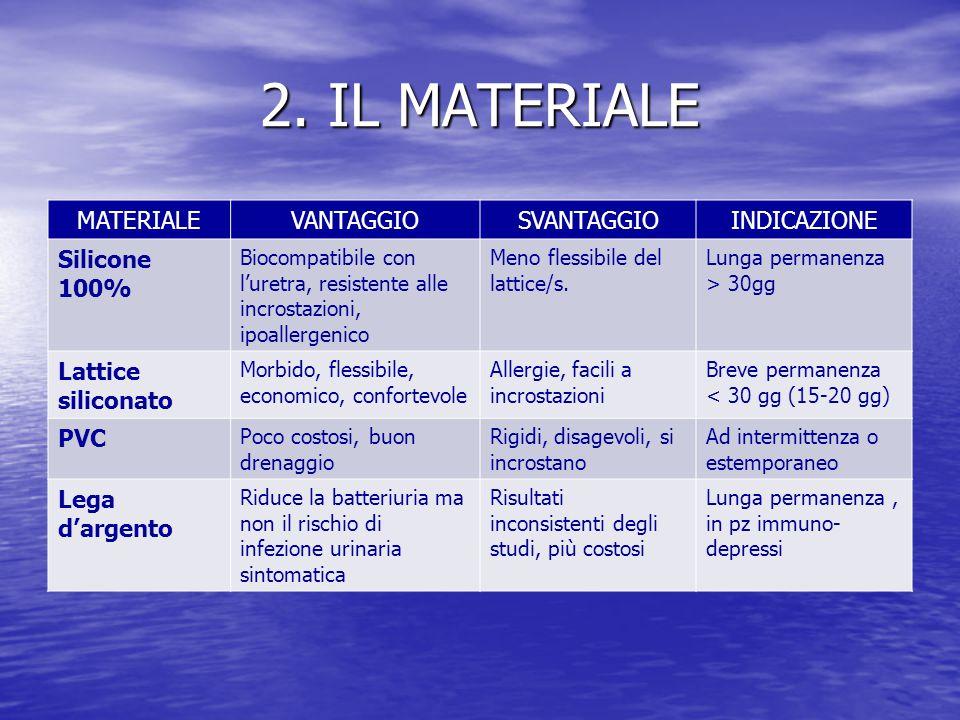 2. IL MATERIALE MATERIALEVANTAGGIOSVANTAGGIOINDICAZIONE Silicone 100% Biocompatibile con l'uretra, resistente alle incrostazioni, ipoallergenico Meno