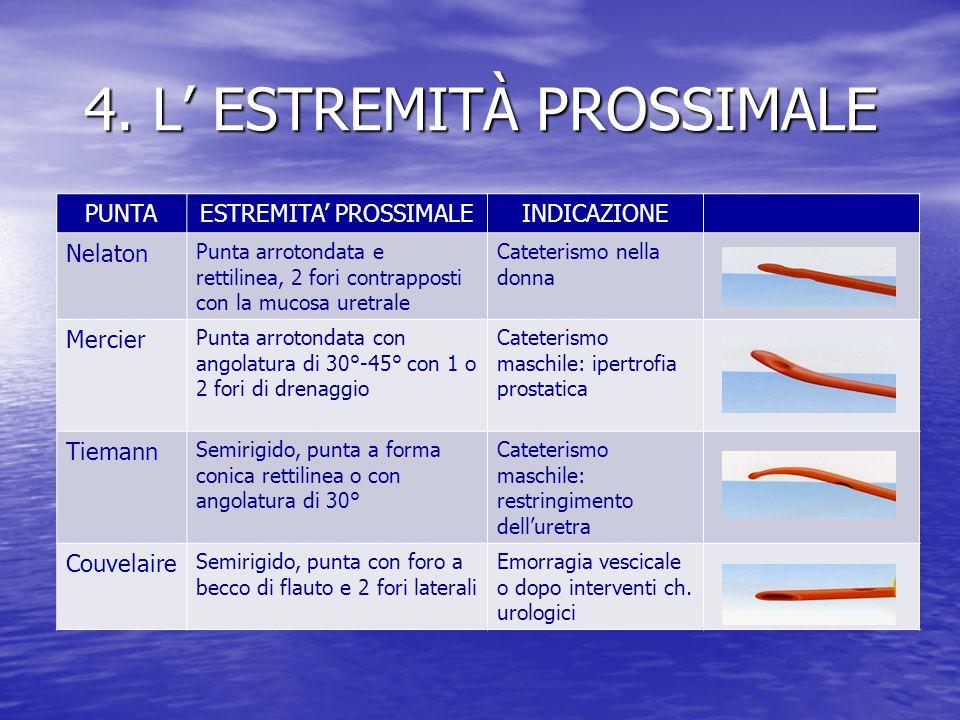 4. L' ESTREMITÀ PROSSIMALE PUNTAESTREMITA' PROSSIMALEINDICAZIONE Nelaton Punta arrotondata e rettilinea, 2 fori contrapposti con la mucosa uretrale Ca