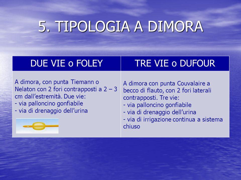 5. TIPOLOGIA A DIMORA DUE VIE o FOLEYTRE VIE o DUFOUR A dimora, con punta Tiemann o Nelaton con 2 fori contrapposti a 2 – 3 cm dall'estremità. Due vie