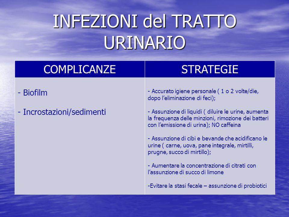 INFEZIONI del TRATTO URINARIO COMPLICANZESTRATEGIE - Biofilm - Incrostazioni/sedimenti - Accurato igiene personale ( 1 o 2 volte/die, dopo l'eliminazi