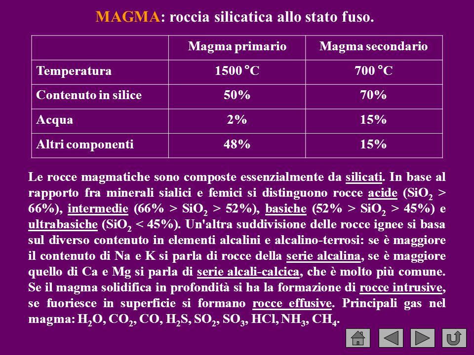 Le rocce magmatiche sono composte essenzialmente da silicati.