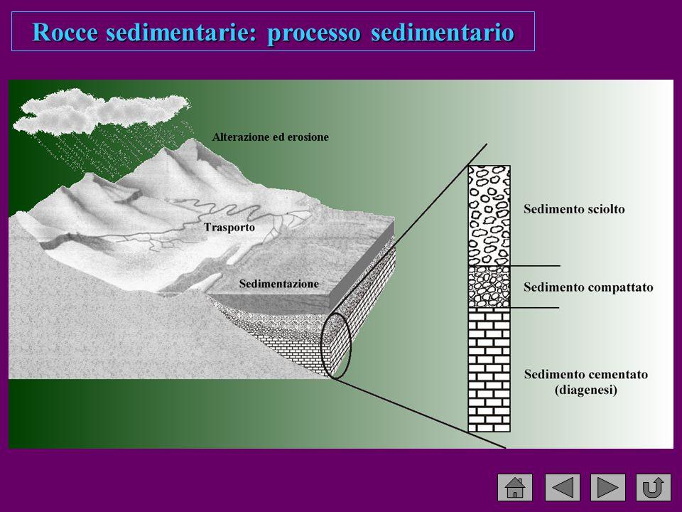 Rocce sedimentarie: processo sedimentario