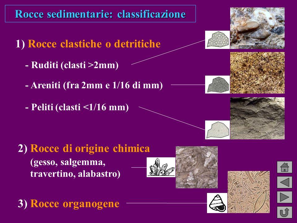 Rocce sedimentarie: classificazione 1) Rocce clastiche o detritiche - Ruditi (clasti >2mm) - Peliti (clasti <1/16 mm) - Areniti (fra 2mm e 1/16 di mm) 2) Rocce di origine chimica 3) Rocce organogene (gesso, salgemma, travertino, alabastro)