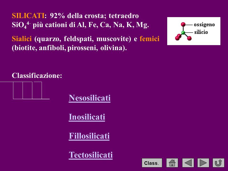 Nesosilicati Inosilicati Fillosilicati Tectosilicati SILICATI: 92% della crosta; tetraedro SiO 4 4- più cationi di Al, Fe, Ca, Na, K, Mg.