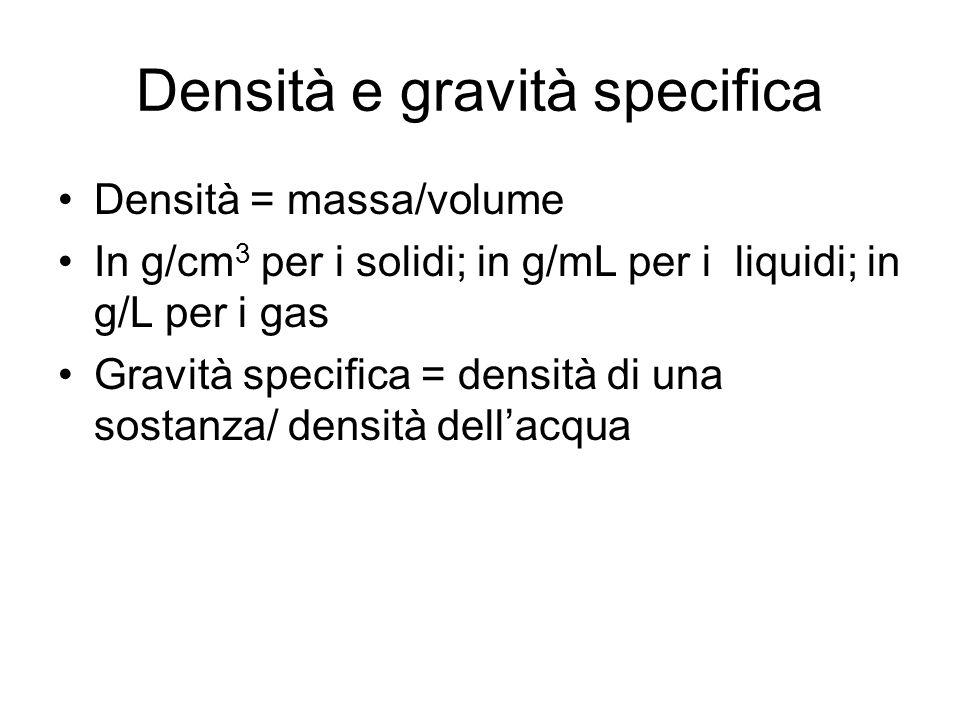 Densità e gravità specifica Densità = massa/volume In g/cm 3 per i solidi; in g/mL per i liquidi; in g/L per i gas Gravità specifica = densità di una