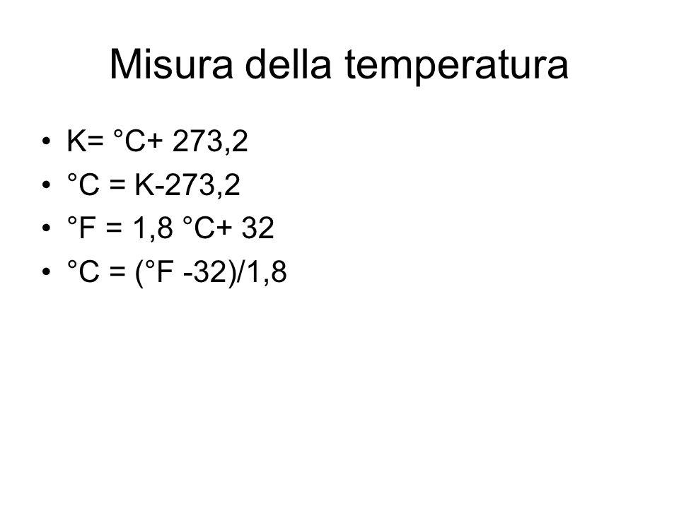 Misura della temperatura K= °C+ 273,2 °C = K-273,2 °F = 1,8 °C+ 32 °C = (°F -32)/1,8
