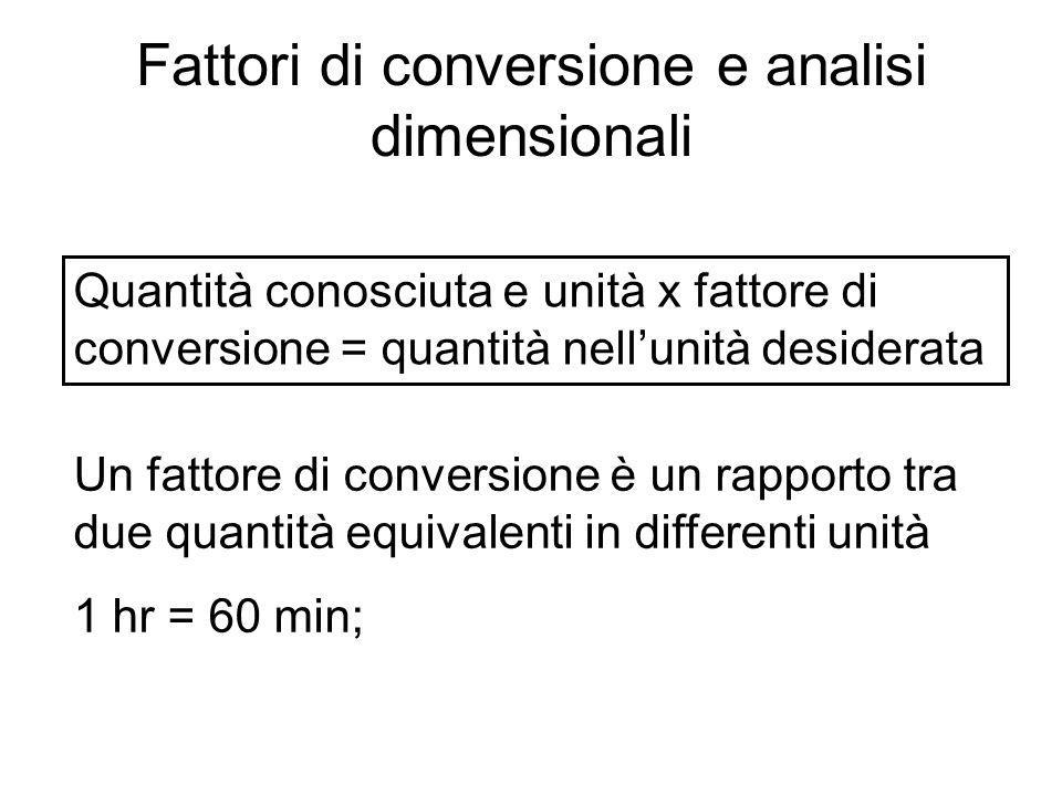Fattori di conversione e analisi dimensionali Quantità conosciuta e unità x fattore di conversione = quantità nell'unità desiderata Un fattore di conv