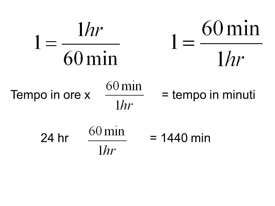 Tempo in ore x = tempo in minuti 24 hr = 1440 min